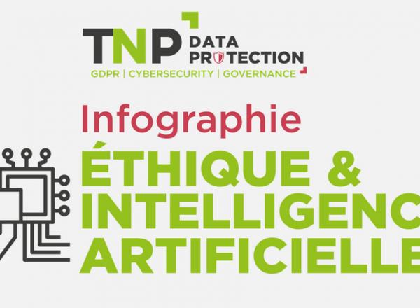 Infographie : éthique & intelligence artificielle   L'Humain au cœur de l'IA
